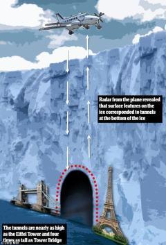 英国科学家在南极洲冰原下方发现巨大隧道