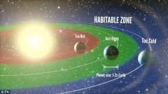 美国宇航局发布系外行星太空旅行海报