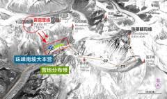两张图看懂珠峰雪崩