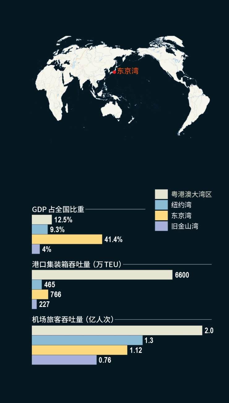 日本经济总量最高是哪一年_日本黑道最高领袖纹身